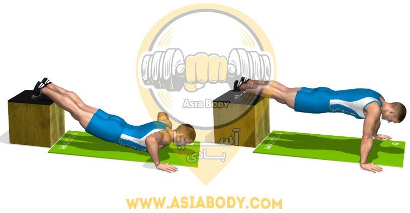 شنا روی شیب منفی روی باکس