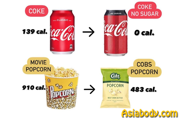 3. به اندازه غذای کودک سفارش دهید - 10 راه برای کم کردن کالری