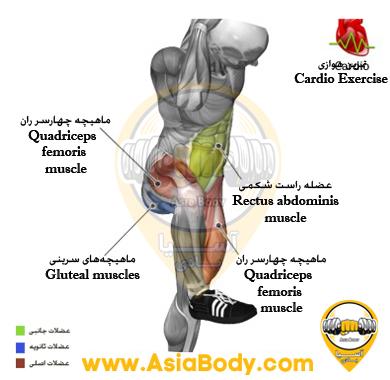 Squat Side Bend 1