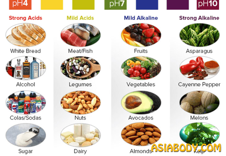 غذاهای اسیدی و قلیایی 7
